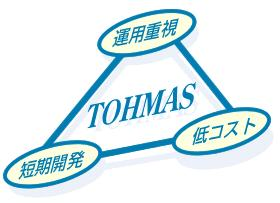 中小企業向け生産管理システム<トーマス>の概要