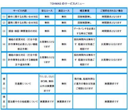 生産管理システム<トーマス>のサービスメニュー